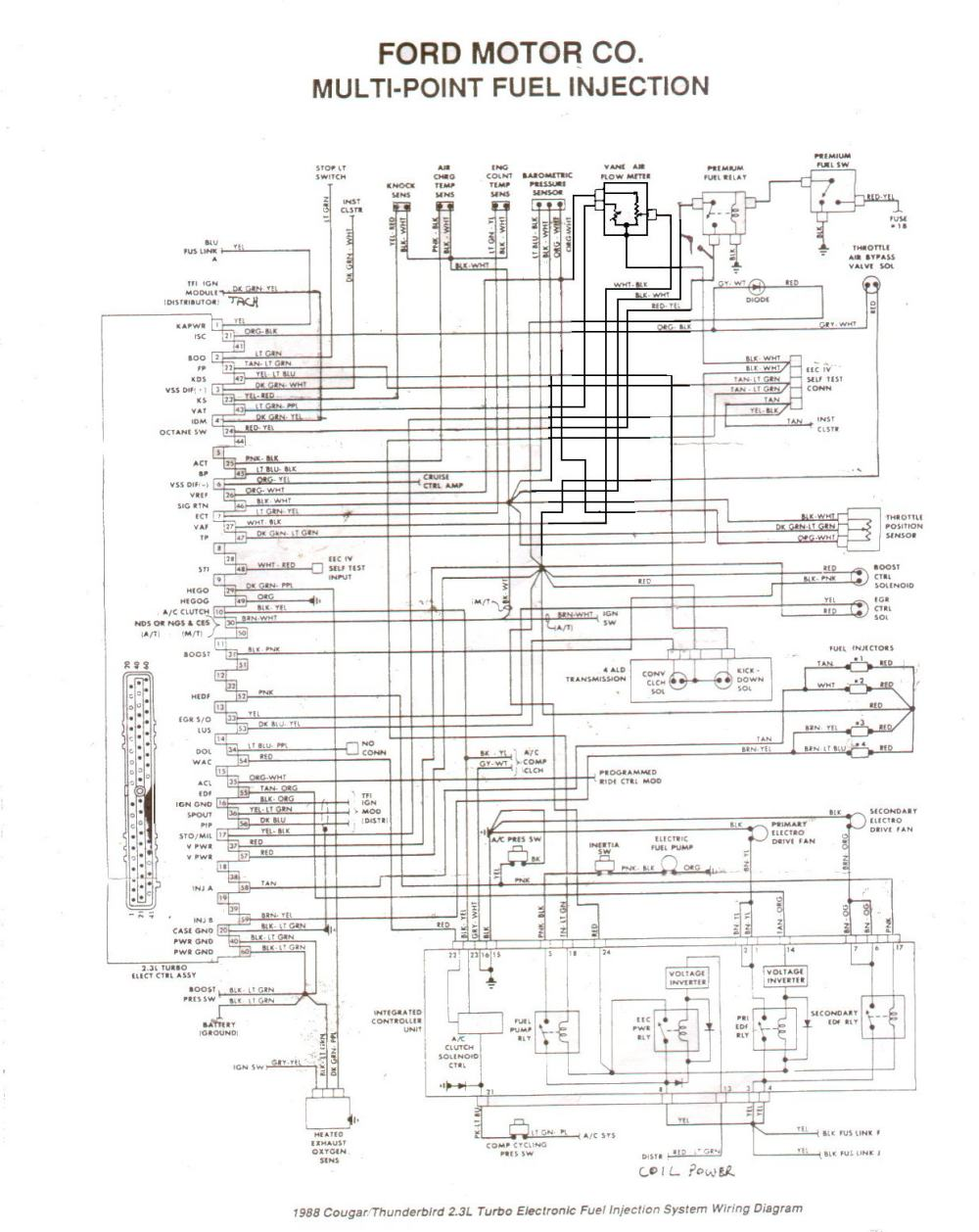 medium resolution of seems the gt350r site is missing the svo schematics but we do have