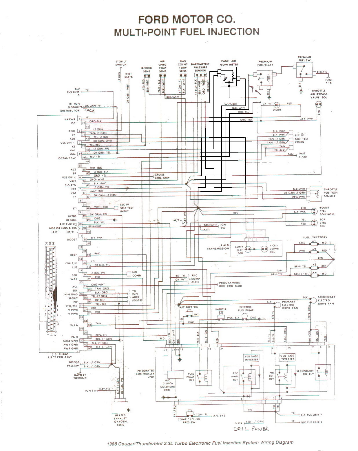 hight resolution of seems the gt350r site is missing the svo schematics but we do have
