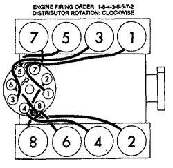 Engine Wire Harness For A 1998 Chevy Silverado 5 7 Liter