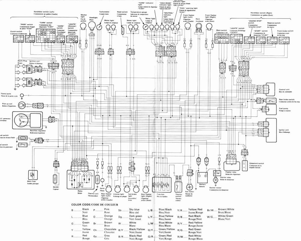 medium resolution of fzr 600 wiring diagram wiring diagram blogs basic electrical schematic diagrams fzr 600 wiring diagram trusted