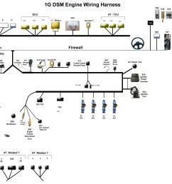 1gb dsm 4g63 turbo wiring harness diagram 1gb dsm 4g63 turbo wiring harness 1991 94 [ 2062 x 1742 Pixel ]