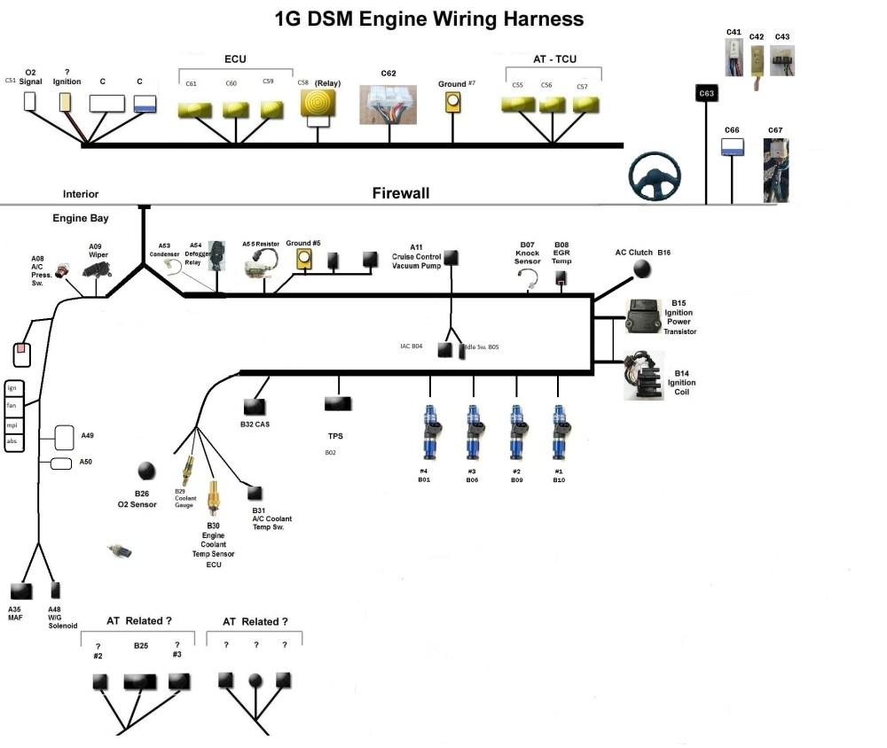 medium resolution of 1gb dsm 4g63 turbo wiring harness diagram 1gb dsm 4g63 turbo wiring harness 1991 94