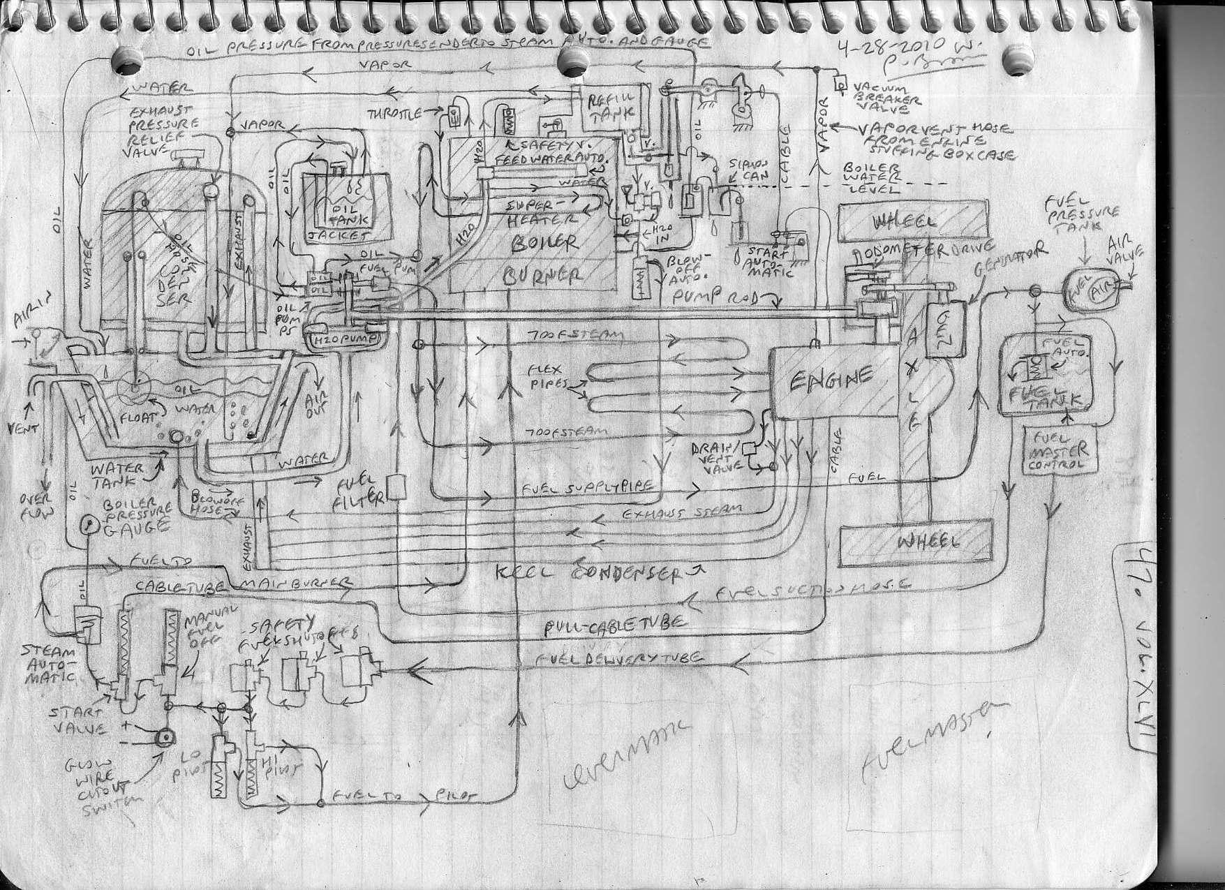 hight resolution of steam t  diagram