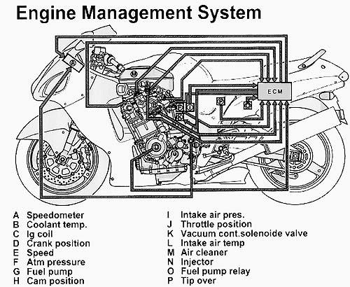 Engine Management Computer, Engine, Free Engine Image For