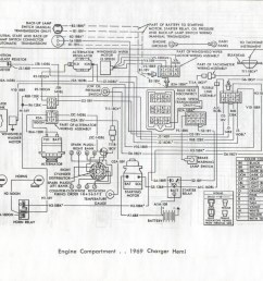 1968 dodge charger ac wiring diagram simple wiring diagram rh 63 mara cujas de 1967 dodge dart wiring diagram 1972 dodge dart wiring diagram [ 2149 x 1648 Pixel ]