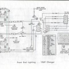 1970 Dodge Dart Ignition Wiring Diagram 1971 Mgb Manual E Books Best Librarydodge Harness Schematics 1974