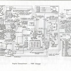 1973 Dodge Charger Ignition Wiring Diagram For Gas Furnace Thermostat 1968 Vacuum Free Engine Image