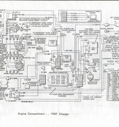 69 charger wiring diagram wiring diagrams konsult1969 dodge charger 69 charger dash wiring diagram 1969 dodge [ 2152 x 1632 Pixel ]