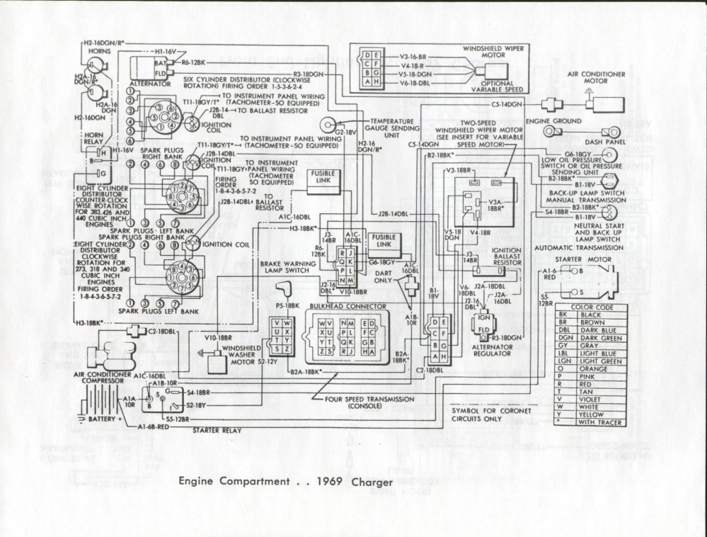 medium resolution of 69 charger wiring diagram wiring diagrams konsult1969 dodge charger 69 charger dash wiring diagram 1969 dodge