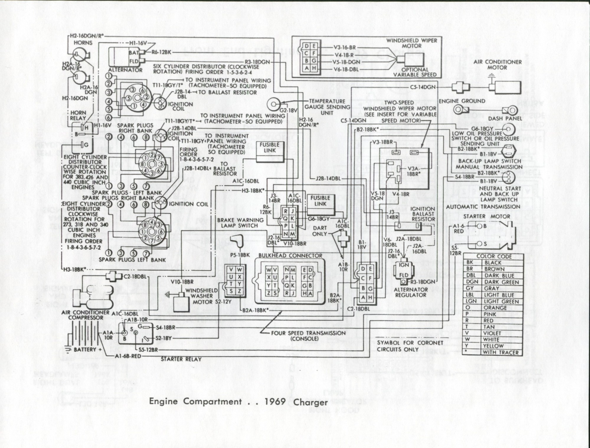 hight resolution of 69 charger wiring diagram wiring diagrams konsult1969 dodge charger 69 charger dash wiring diagram 1969 dodge