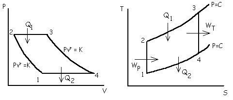 rankine and brayton cycle diagram imageresizertool com
