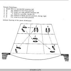 Stage Directions Diagram Suzuki Gsx 750 Wiring Stdir2 Theatrical Logic Handout