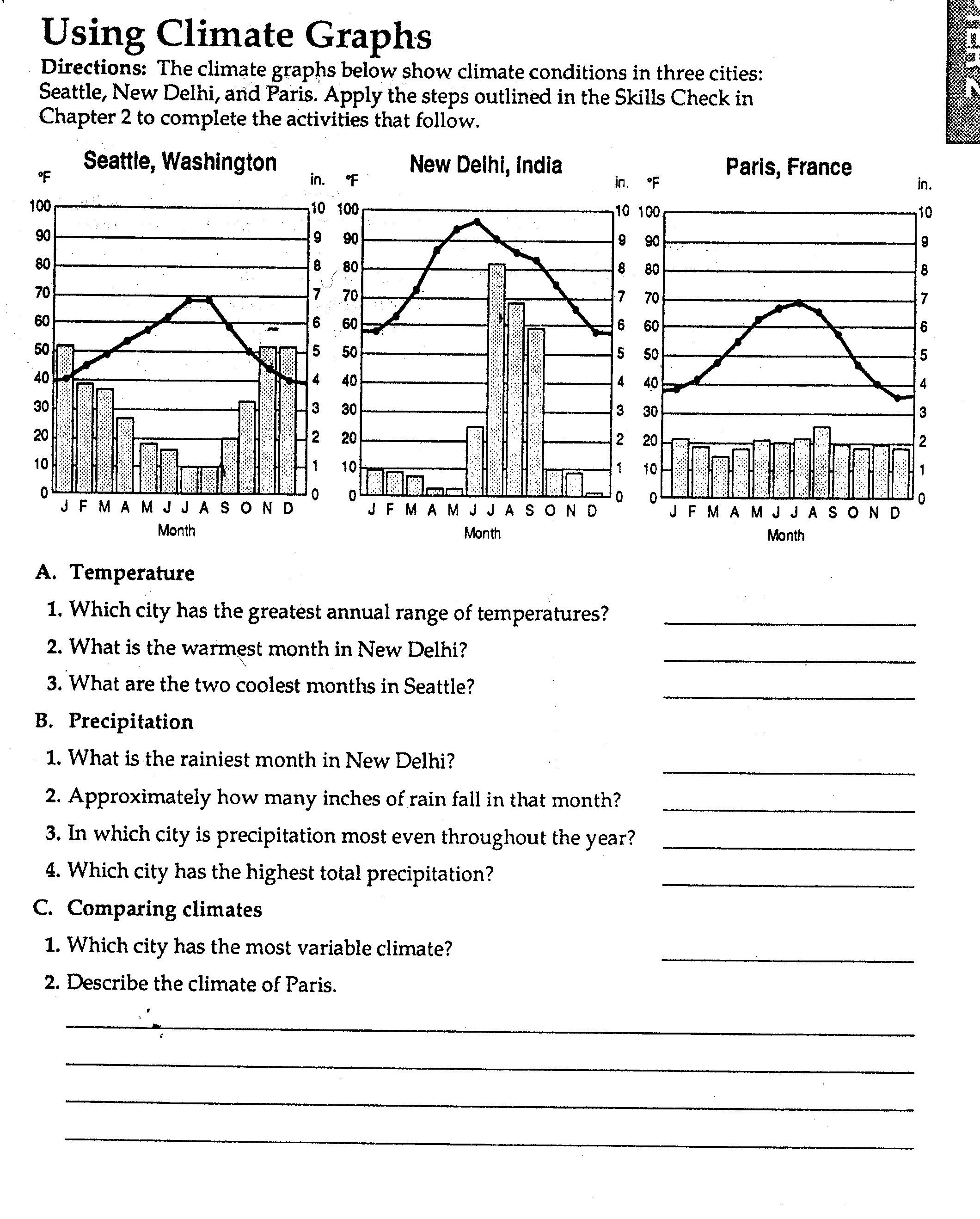 Geography Worksheet Middle School