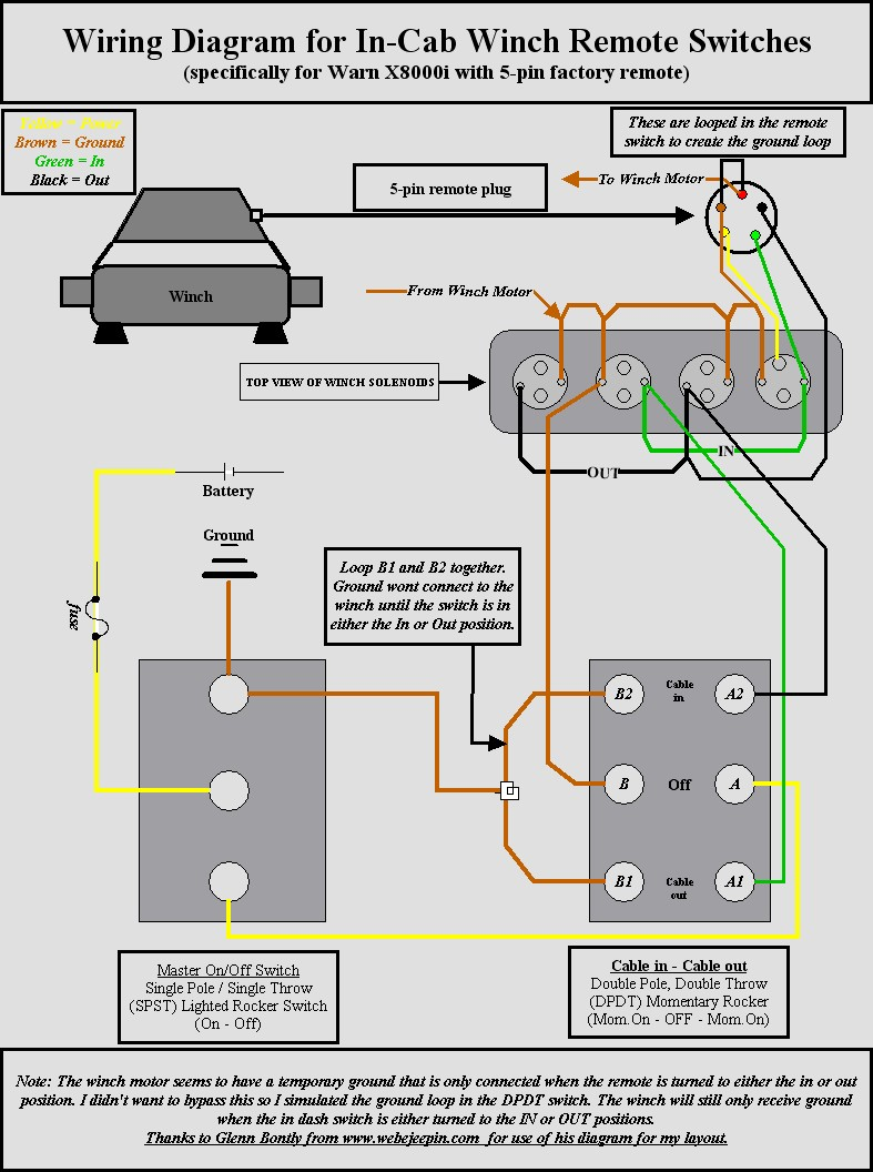 medium resolution of 3 wire winch motor wiring diagram