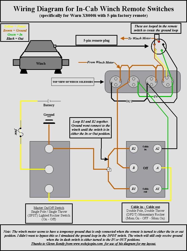 hight resolution of in cab winch control warn x8000i questions page 3 off 8274 warn winch wiring diagram warn