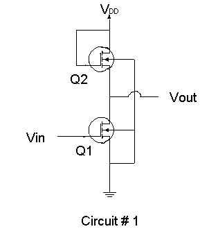CMOS & NMOS logic gates