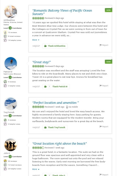 Get reviews right from Tripadvisor.
