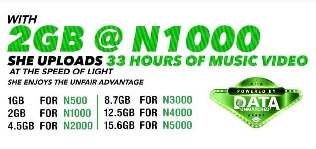 Glo Monthly Plans