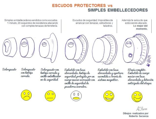 escudos de seguridad protectores de bombillos by angel olleros