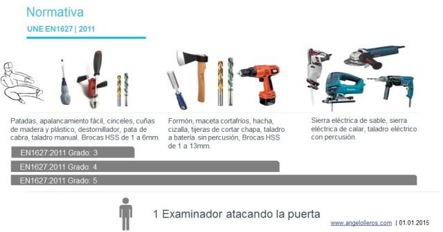 herramientsas de ataque puertas acorazadas une_en_1627_2011