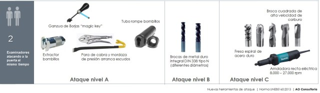 normativa une_85160 nuevas herramientas de ataque