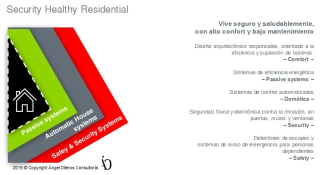 security healthy residential by angel olleros consultoria