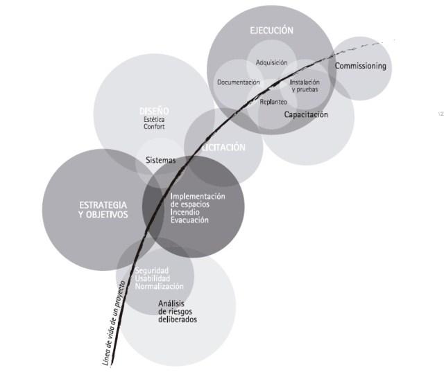 arquitectura y aeguridad unidas en el siglo XXI by angel olleros