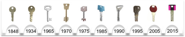 evolucion llaves seguridad by angel olleros