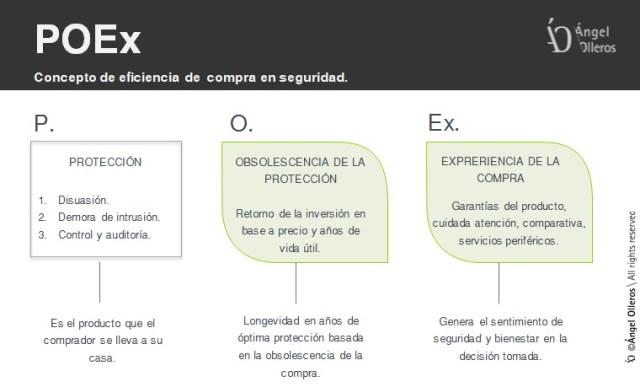 Compra inteligente en sistemas de seguridad POEx