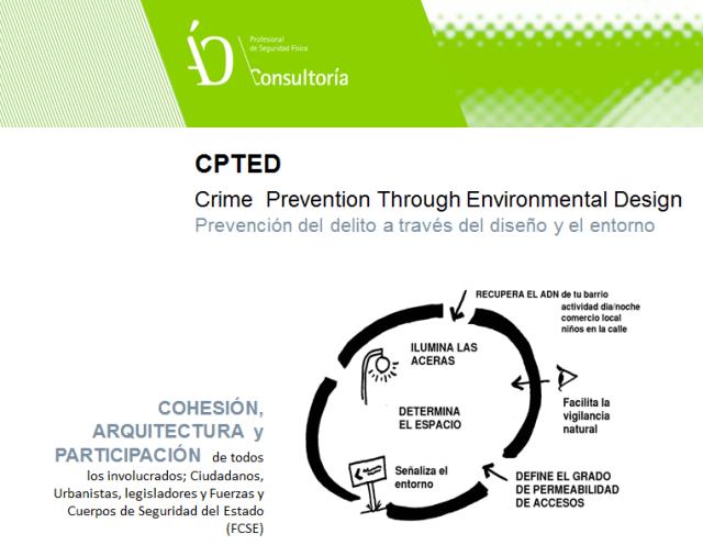 infografía CPTED seguridad por diseño-www.angelolleros