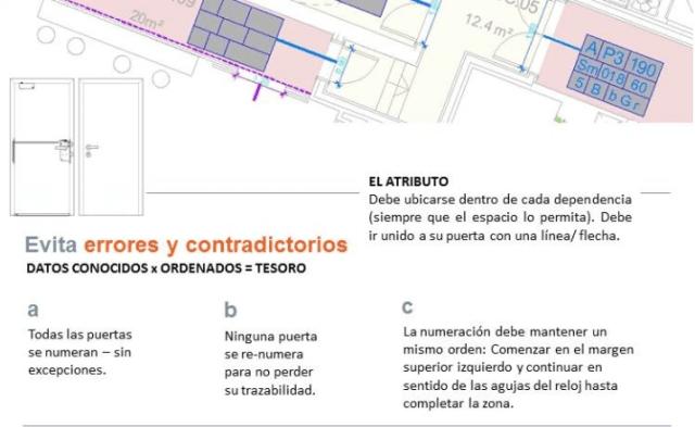 Infografía marcado de planos proyectos-www.angelolleros