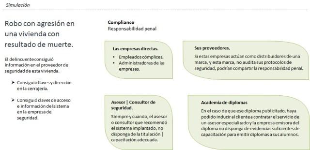 Compliance de cerrajerias y empresas de seguridad by Angel Olleros
