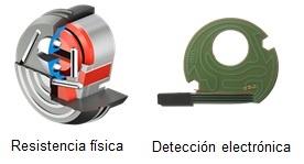Escudos acorazados con doble tecnología