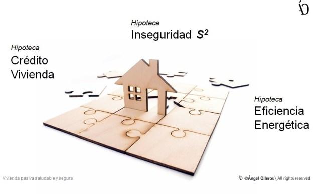tres hipotecas viviendas siglo 21