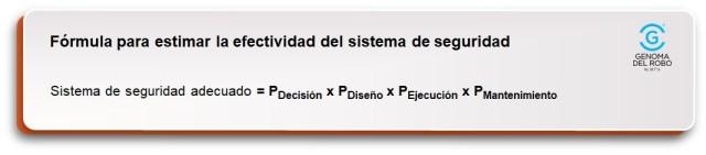 Fórmula para estimar la efectividad de los sistemas de seguridad