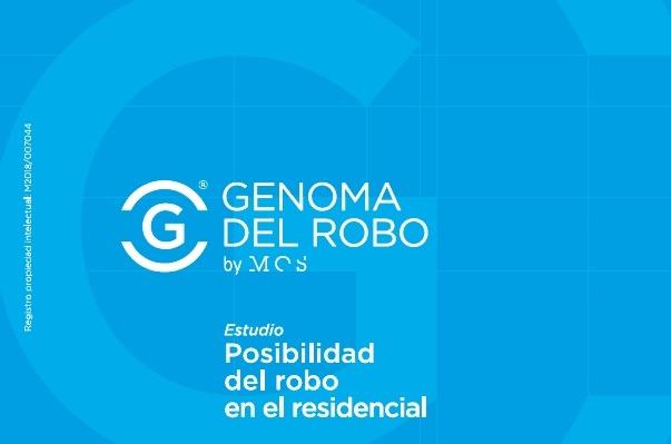 Posibilidad robo residencial
