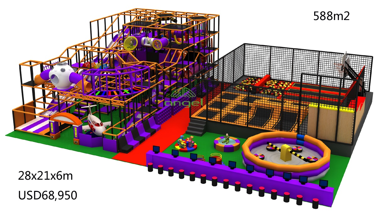 How much does it cost to Start an Indoor Playground