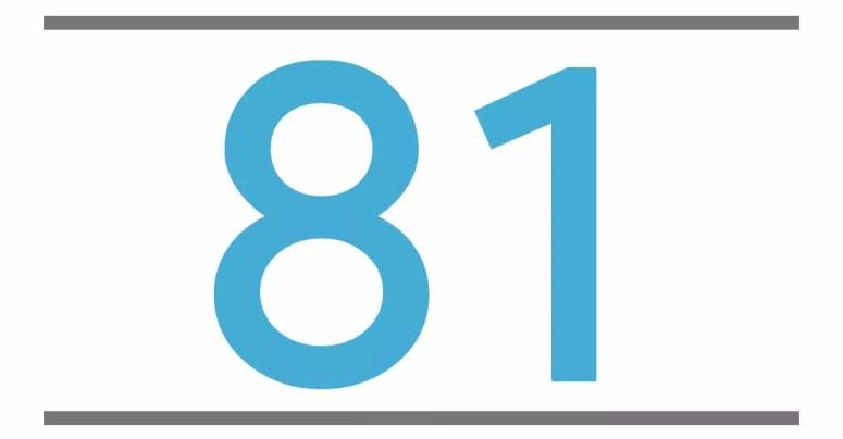 Image result for number 81