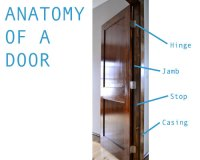 Door Frame: Anatomy Of A Door Frame