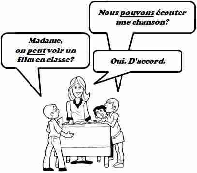 FLE : Pouvoir au présent-French