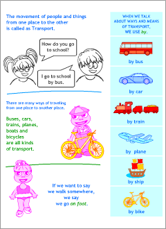 English Lesson Posters For Kids