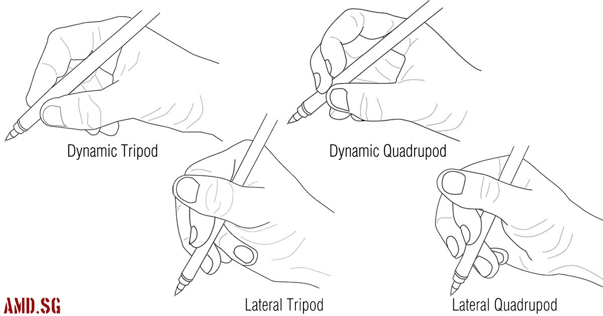 how do you hold a pen  pencil
