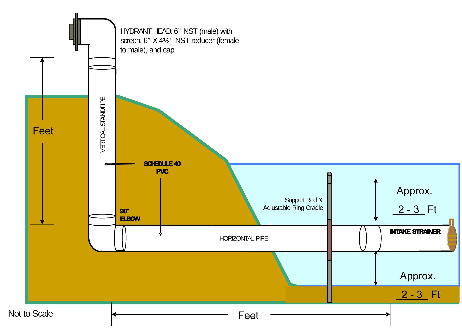 basic fire hydrant diagram minn kota riptide 55 wiring dry hydrants city of angola indiana