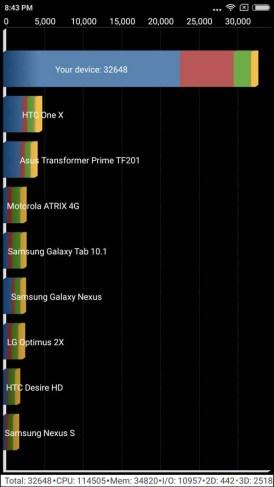screenshot_2016-11-23-20-43-40-183_com-aurorasoftworks-quadrant-ui-standard