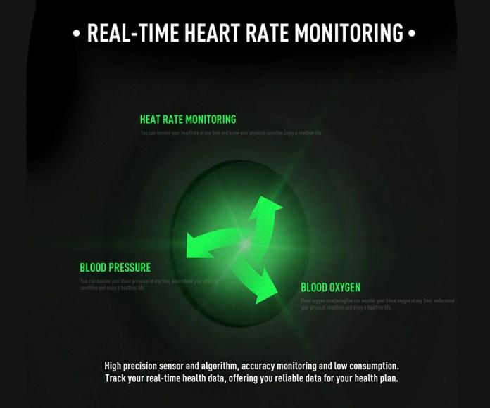 Bilikay KW19 heartrate sensor