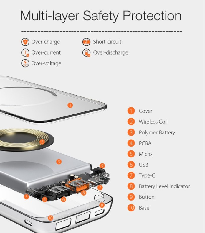 Blitzwolf BW-p10 protections
