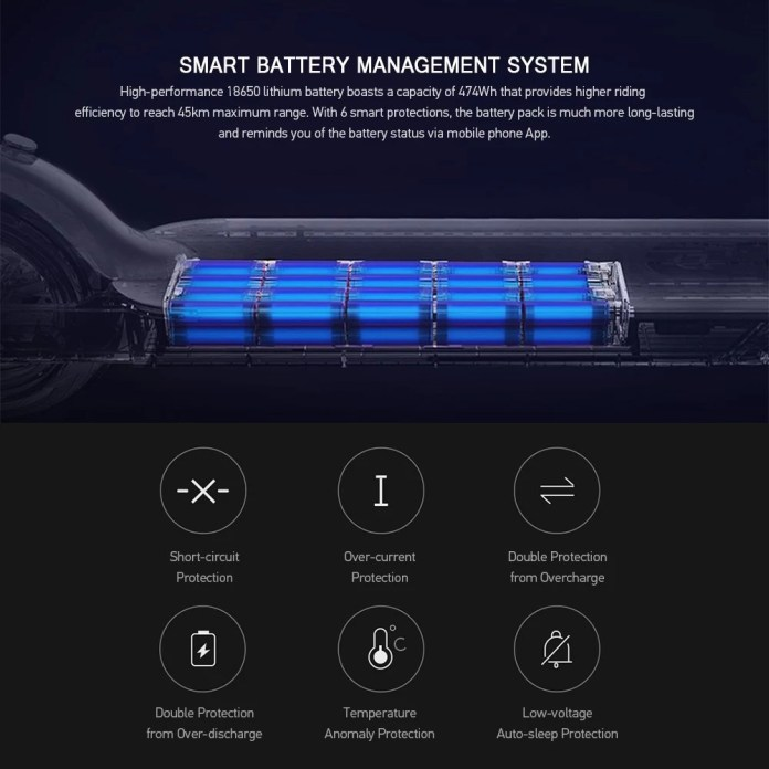 Xiaomi Mijia Electric Scooter Pro battery