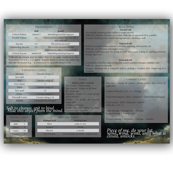picture about Pathfinder Gm Screen Printable identify Gm Exhibit