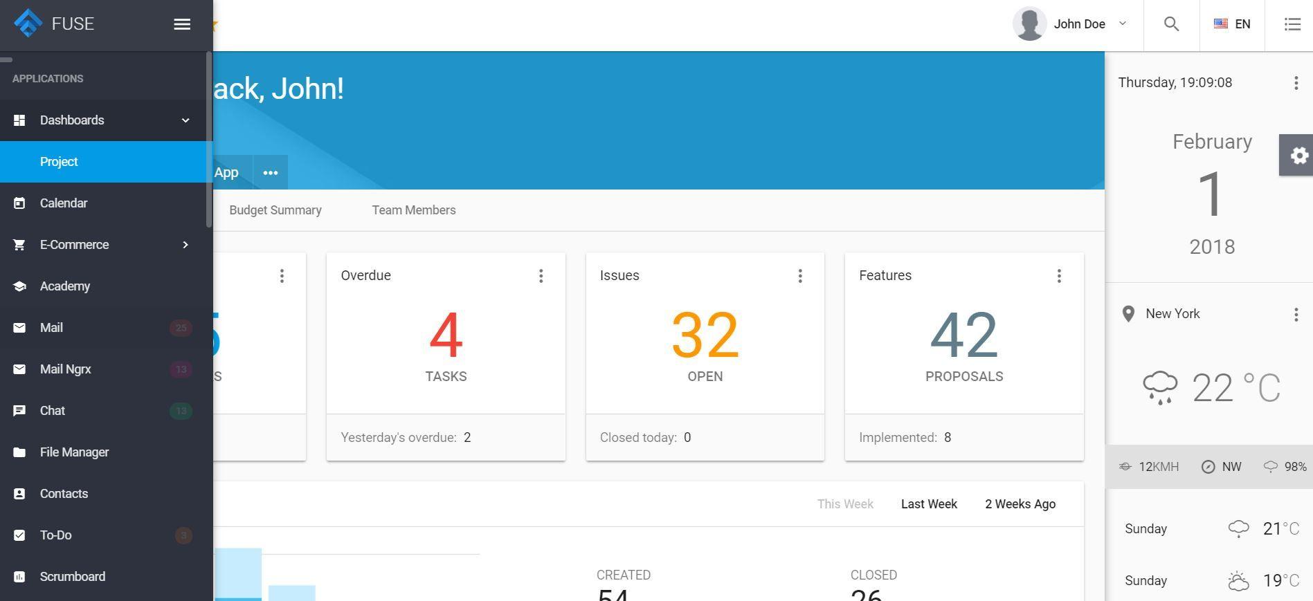 Angular 5 Angularjs Bootstrap 4 Html Material Design