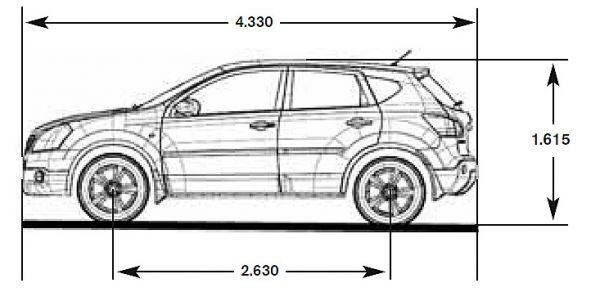 Nissan Qashqai 2017 Verbrauch